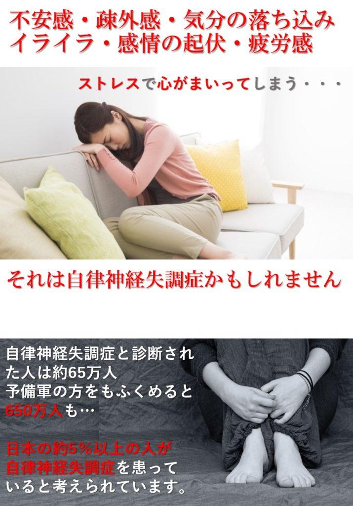不安感・疎外感・気分の落ち込み・イライラ・疲労感などは自律神経失調症の症状かもしれません。