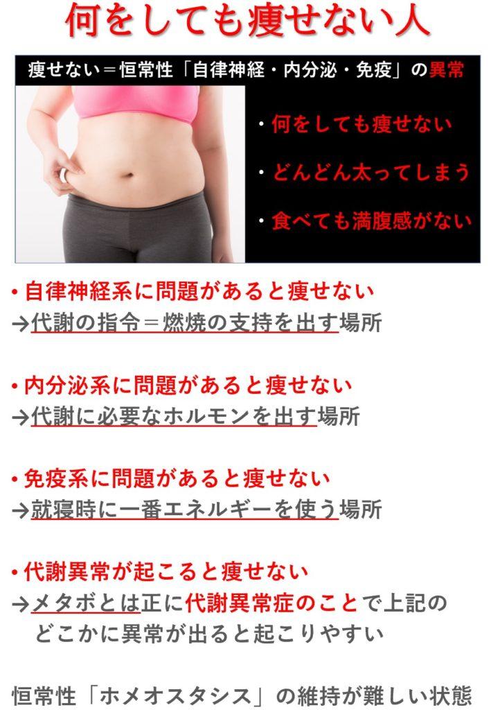 何をしても痩せない人は代謝が極端に落ちているかもしれません。実際に代謝が低下してしまう甲状腺の病気も存在します。