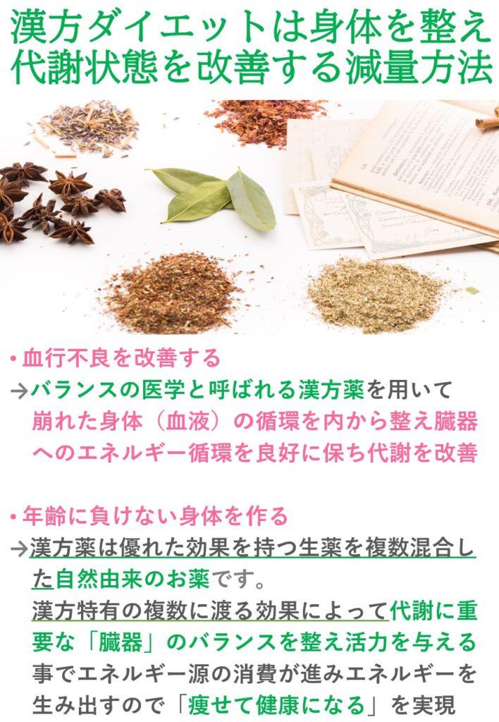 代謝が良くない人の身体を整える漢方ダイエット。