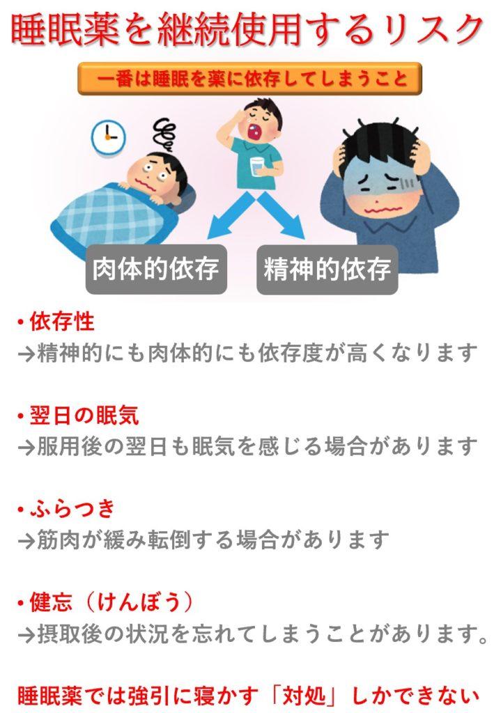 不眠に対する対処療法の特徴